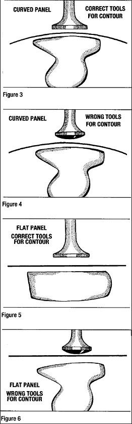 Repairing Aluminum Straightening Tempered Aluminum Sheets